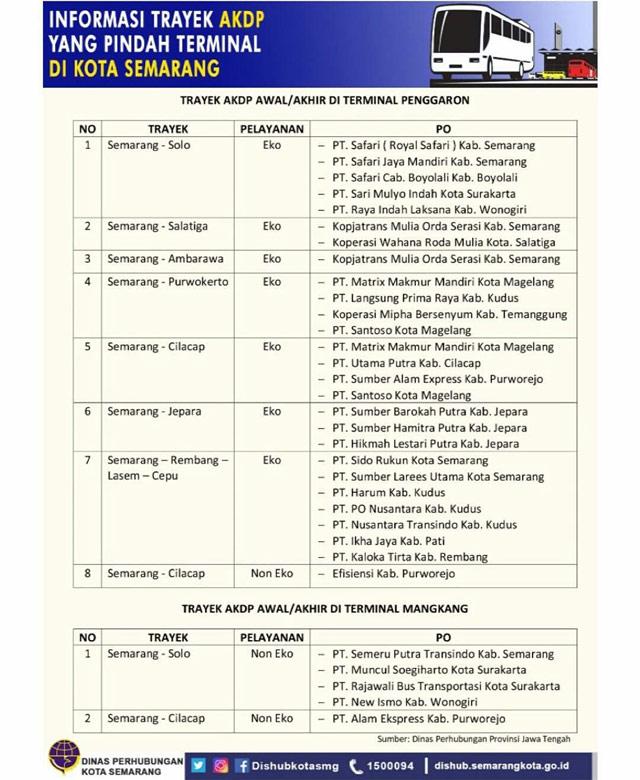Informasi Trayek AKDP di Terminal Penggaron & Mangkang