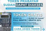 Token PLN Prabayar Gratis 450VA & Subsidi 900VA